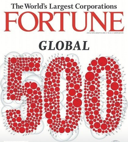 10 empresas chinas en la lista Fortune Global 500 de 2014