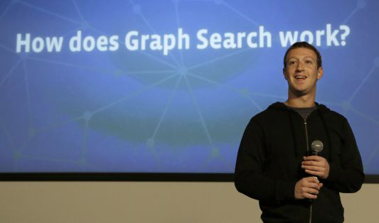 Datos sobre «Graph Search» de Facebook